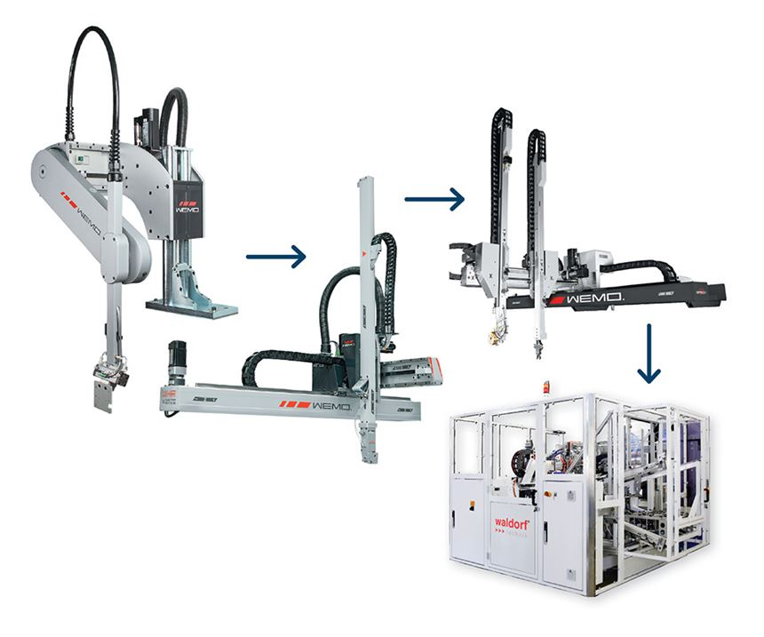 Automation Tips for Molders
