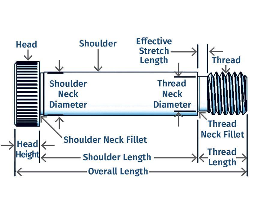 Shoulder Bolts in Molds