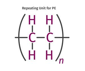 Fundamentals of Polyethylene