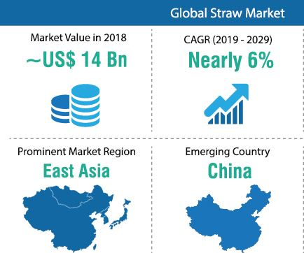 global straw market