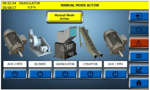 Layout of a Cumberland Granulator Control Panel equipped with Industry 4.0
