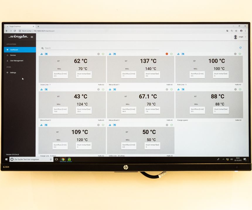 "TCU dashboard in the ""cloud"" on Single Net."