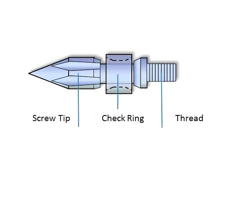 Purging Tips for Injection Molding