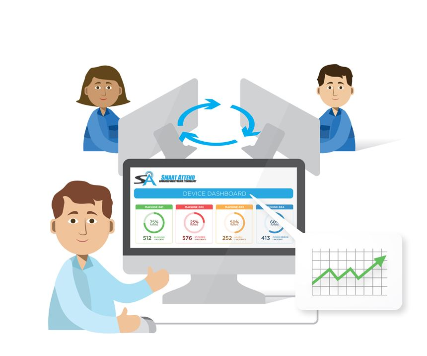 Translating the value to the employees includes building in new KPIs and measurables for employees to monitor.