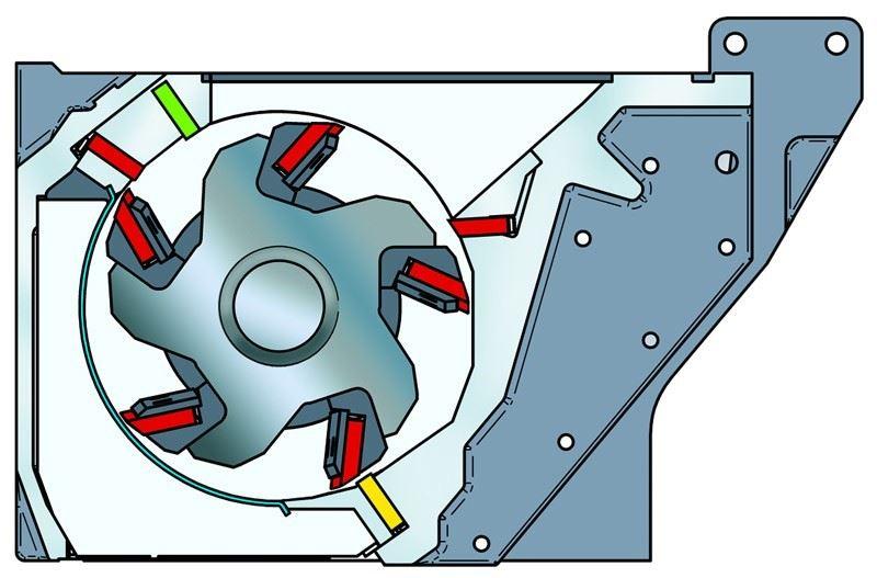 Selecting the Right Plastics Granulator