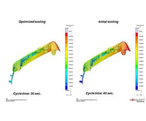 Injection Molding: Solve Two Problems at Once With Autonomous Optimization