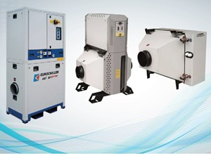 Chjillers for Blown Film IBCs