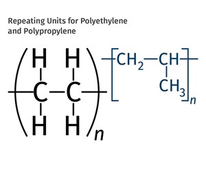 Part 4: Fundamentals of Polyethylene
