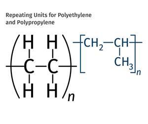 第5部分:聚乙烯的基本原理