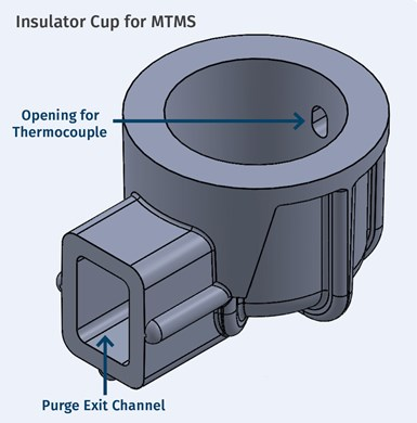 """PP """"insulator cup"""" is smaller than a thimble."""