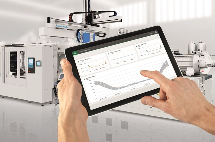 Artificial intelligence (AI) is increasingly a feature of Industry 4.0 digitization of molding operations. An example is KraussMaffei's new app to provide early warning of production anomalies.
