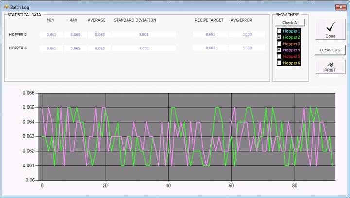 Gravimetric Blending Software