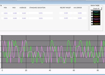 Blending: 'Smart' Software Saves Labor Costs, Boosts Quality