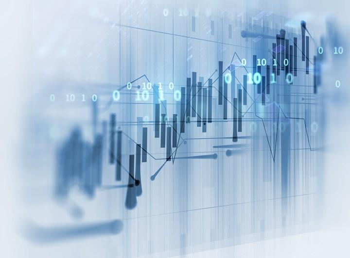 third quarter 2020 resin prices