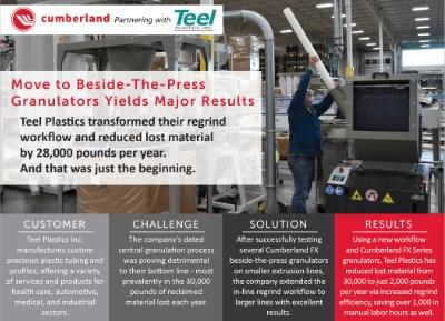 5 reasons for beside-the-press granulators