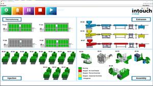 Process Monitoring or Production Monitoring—Why Not Both?