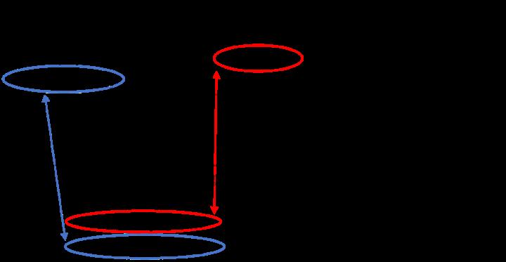 Extrusion Throughput