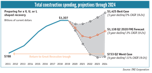 Market Outlook 2021: Uncertainties Create Strategy Challenges