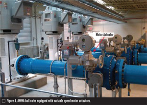 New Requirements for Actuator Sizing