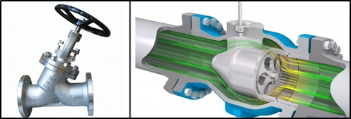 Cavitation in Globe Valves—and Proposed Solutions image