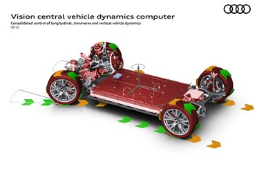 Audi's new Integrated Vehicle Dynamics controller