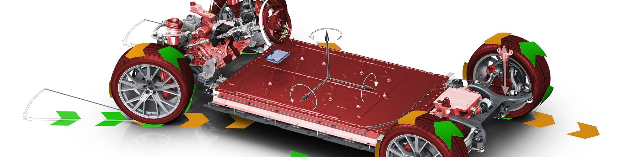 Audi integrated vehicle dynamics controller combines powertrain and chassis functions