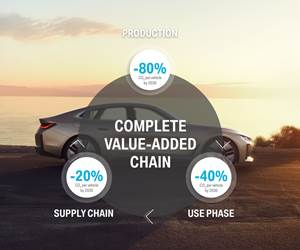 BMW Goes All In on Sustainability