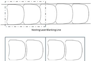 Laser Blanking Line Means Significant Material Save