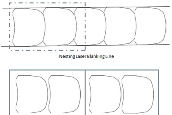 Laser Blanking Line Means Significant Material Save image