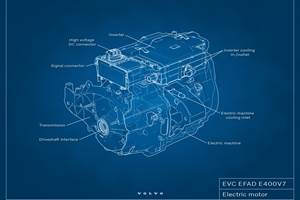 Volvo to Develop Electric Motors Itself