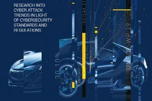 Automotive Cybersecurity by the Numbers