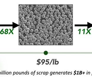 Is Recycled Metal Scrap the Future Feedstock of Choice for Metal 3D Printing?