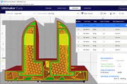 Teton's Smart Slice Reduces 3D Material Usage