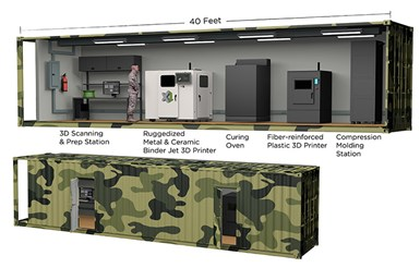 Ideally, military personnel would 3D print a digital file of a broken or damaged part and have a finished product in less than 48 hours without conventional tooling in the self-contained pod.