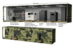 ExOne Developing Portable 3D Printing Factory for Defense Department