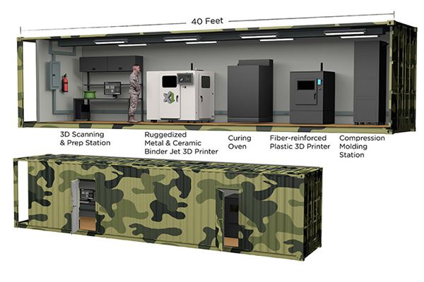 ExOne Developing Portable 3D Printing Factory for Defense Department image