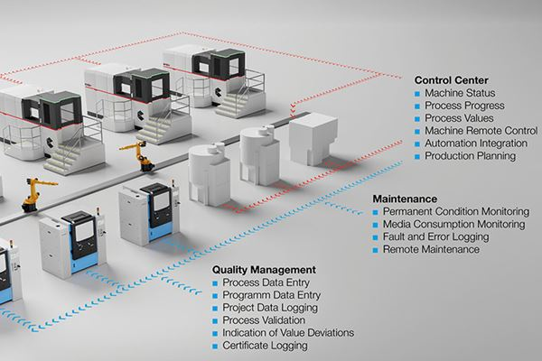 Solukon Digital Factory Tool Integrates AM Automation, Quality Assurance image