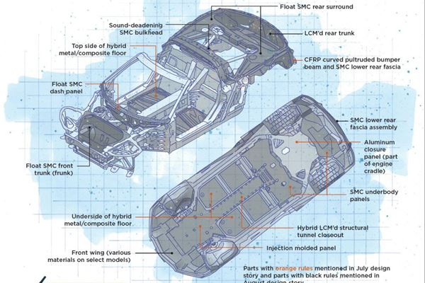 Composites-intensive masterwork: 2020 Corvette, Part 1 image