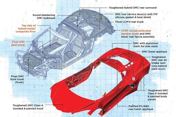 复合材料 - 密集型磨料:2020 Corvette,第2部分图像