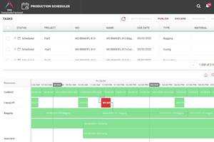 Plataine releases production scheduler version 4.0