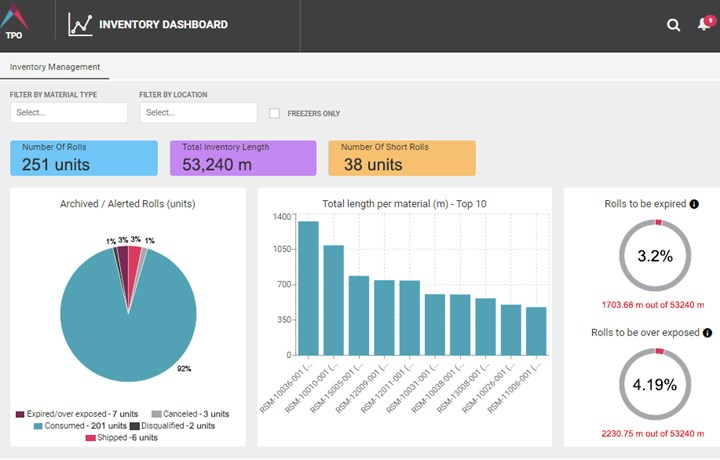 Plataine Freeze Manager dashboard