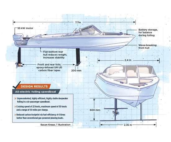 carbon fiber composite electric foiling boat design