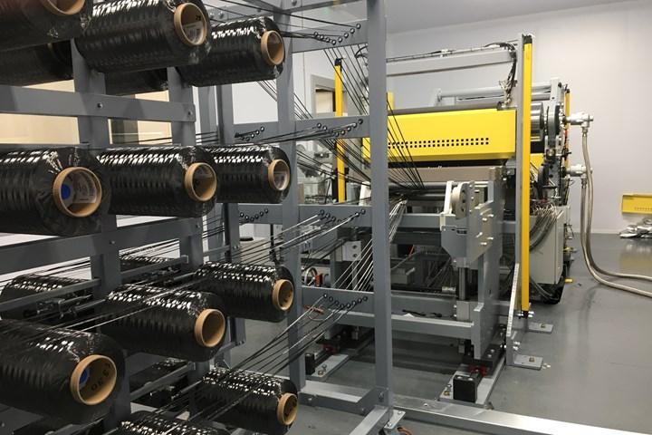 Cygnet Texkimp Direct Melt Impregnation Thermoplastic Line