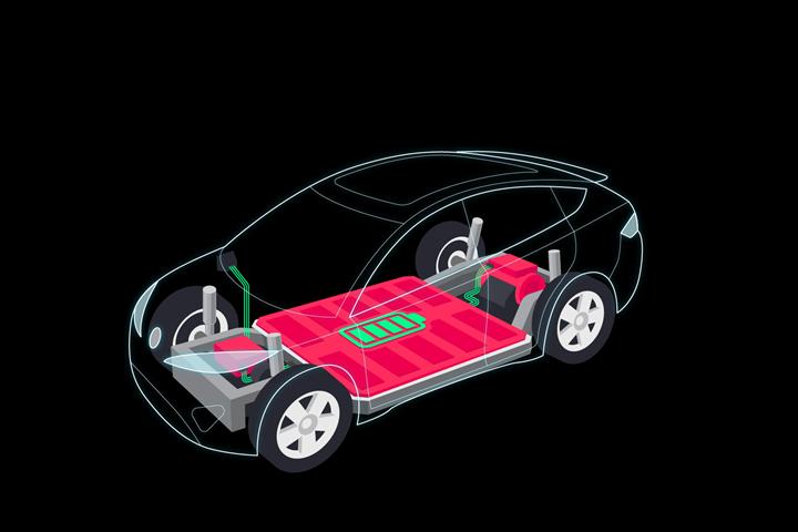 TRB EV battery enclosure outline