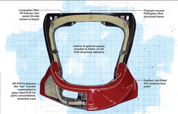 Liftgate design puts modified filament winding to the test image