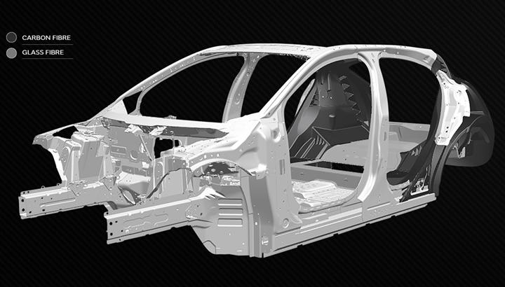 Jaguar Land Rover using composites.