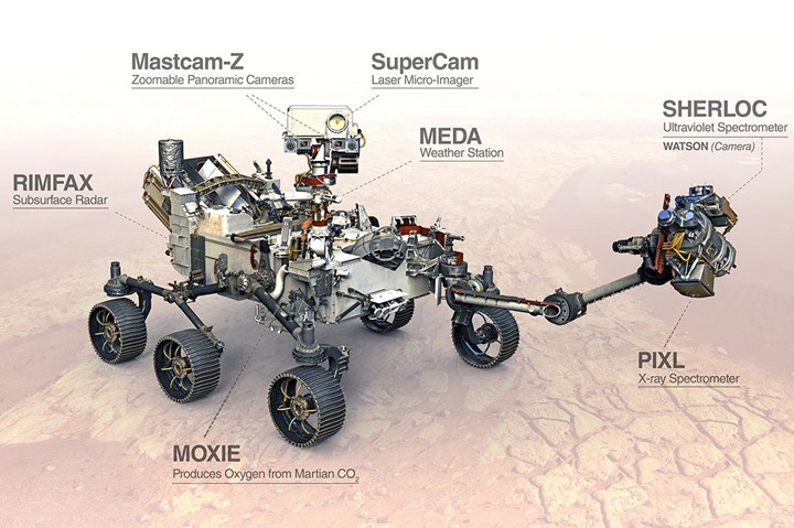 Perseverance rover equipment and support.