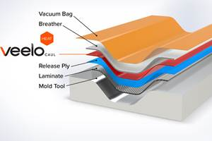 VeeloHEAT Caul enables in-situ hot debulking capabilities