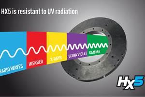 Alpine Advanced Materials thermoplastic nanocomposite demonstrates UV resistance