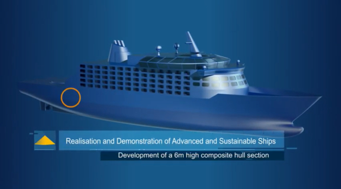 Ramsses船船体示范器的影响测试显示复合材料的弹性